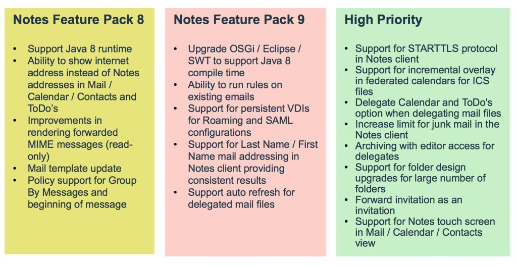 Notes 9.0.1 Feature Pack 8